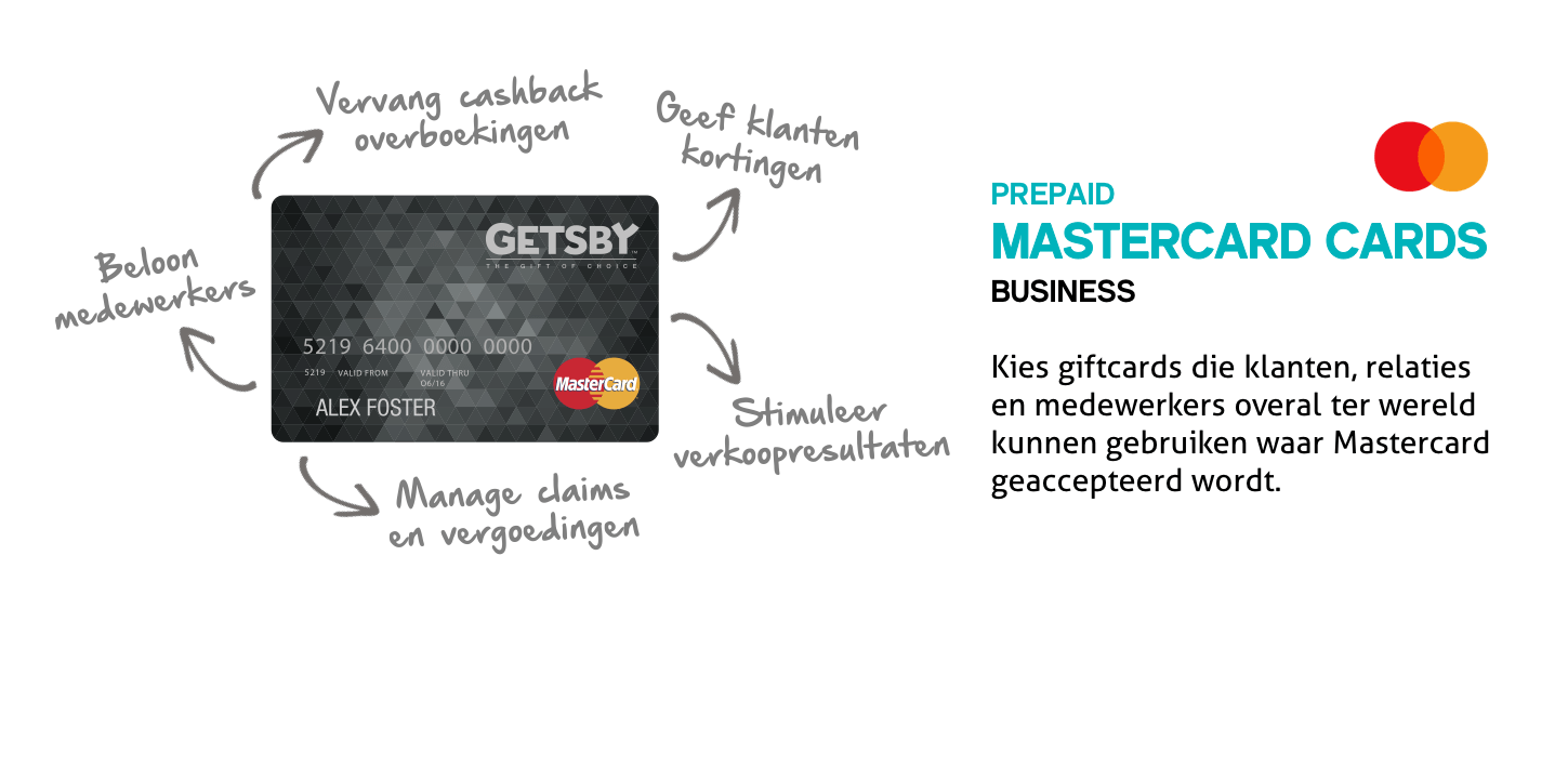 Prepaid Mastercard Cards Business
