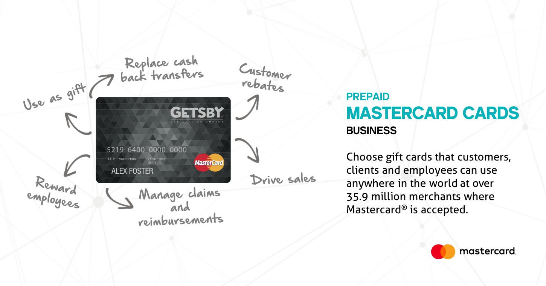 Prepaid Mastercard Card | Zakelijk